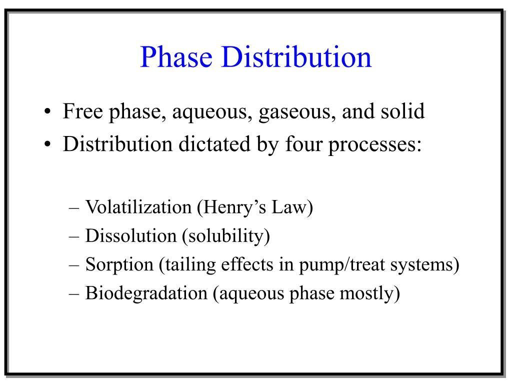 Phase Distribution