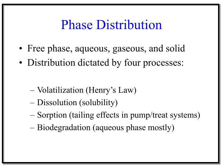 Phase distribution l.jpg
