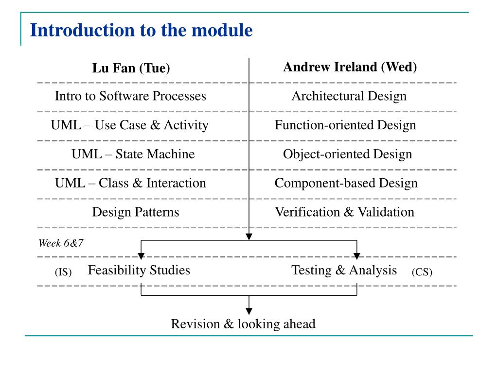 Introduction to the module