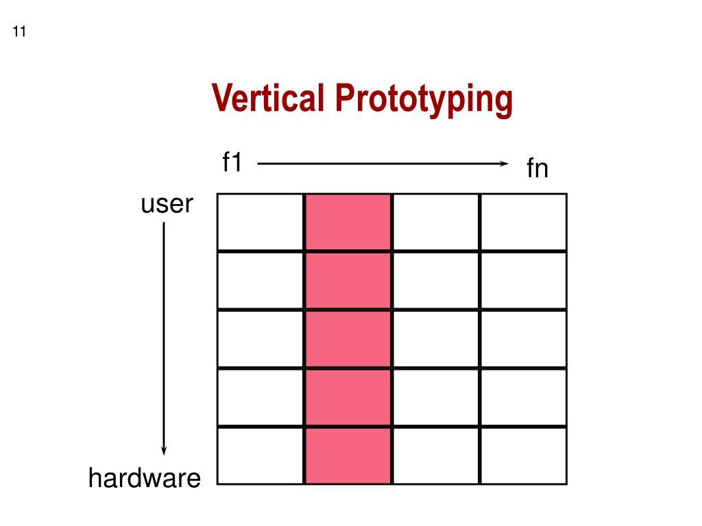 Vertical Prototyping