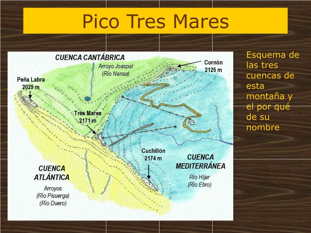 Pico Tres Mares