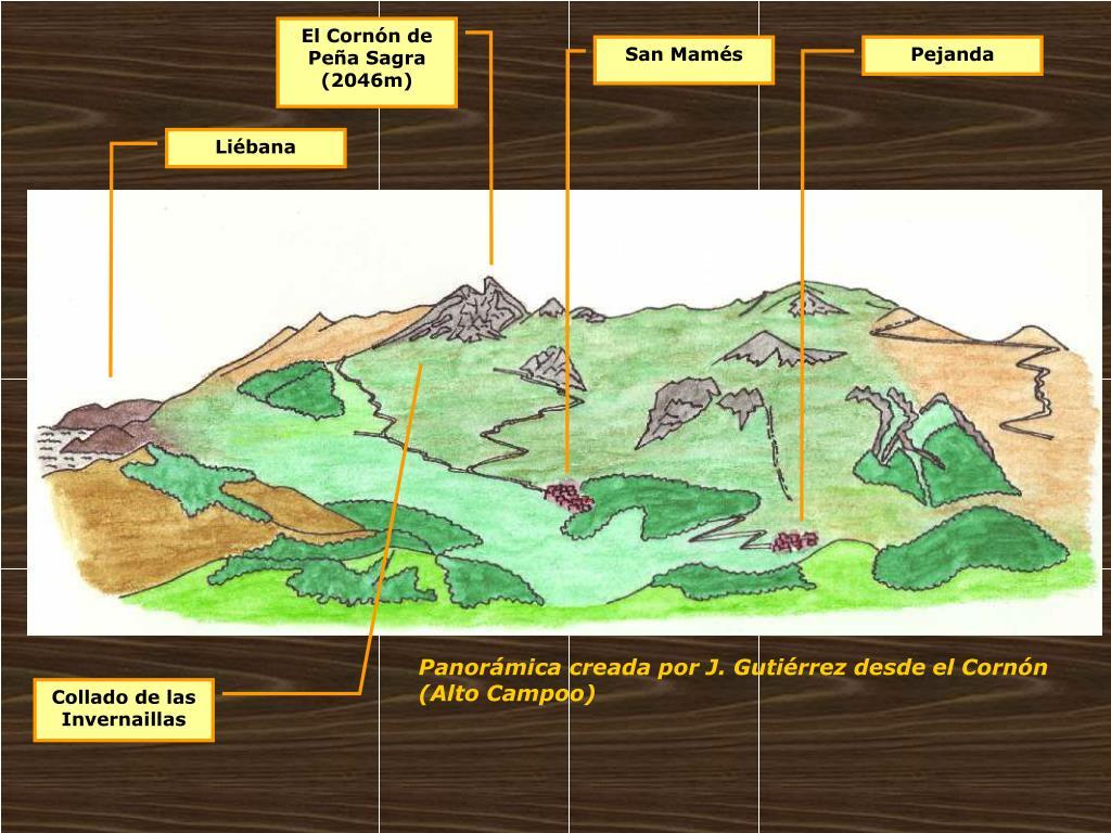 El Cornón de Peña Sagra (2046m)