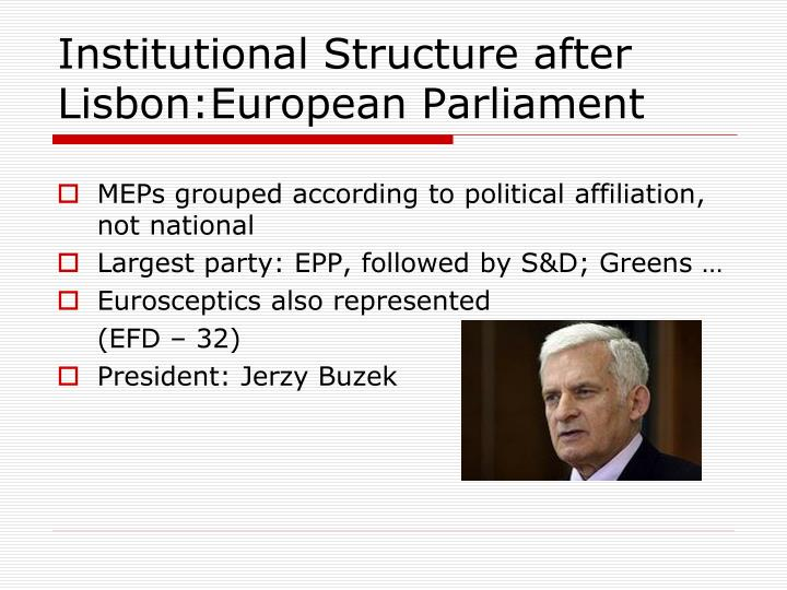 Institutional Structure after Lisbon:European Parliament