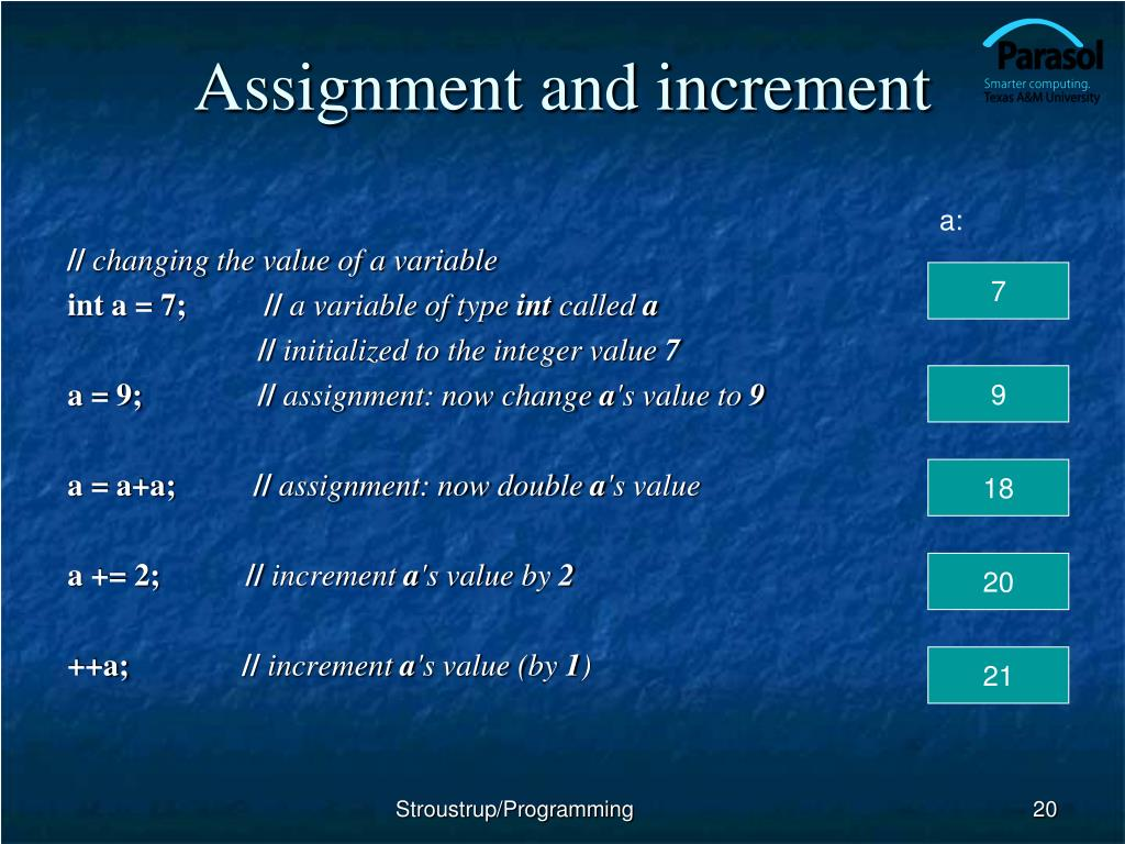 Assignment and increment