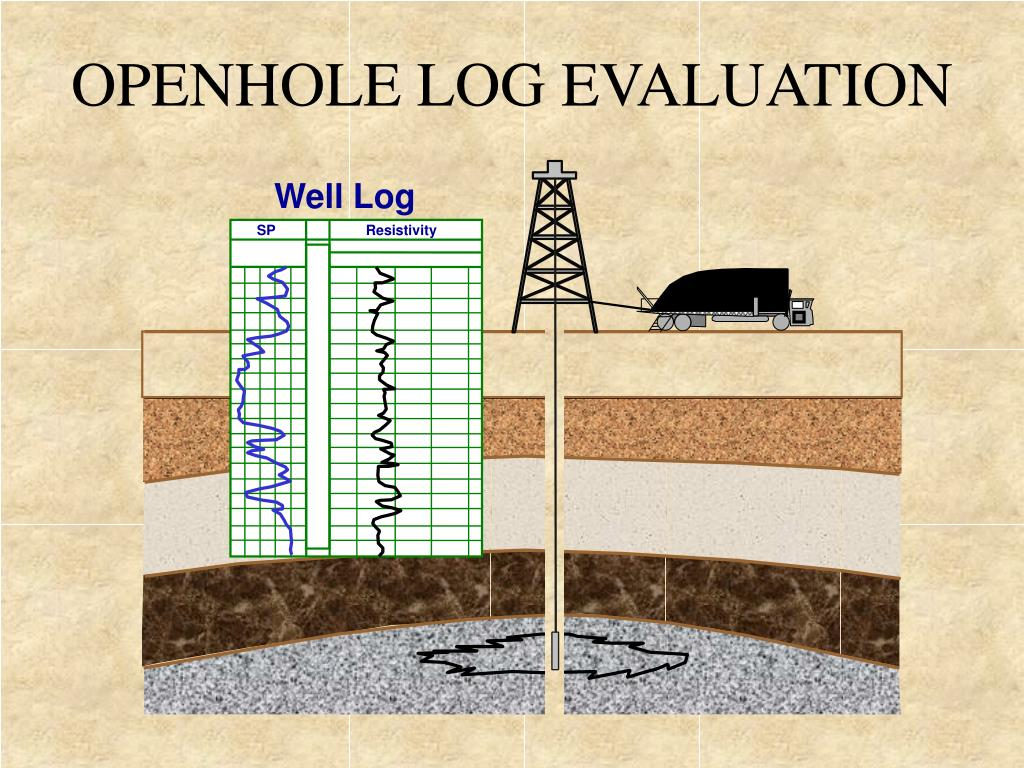 well logging Citation: lahkar n, goswami r (2014) robotic logging technology: the future  of oil well logging j geol geosci 3:166 doi:104172/2329-67551000166.