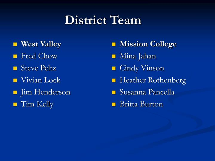 District team l.jpg