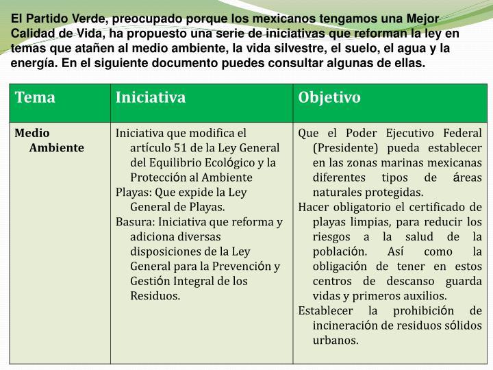 El Partido Verde, preocupado porque los mexicanos tengamos una Mejor Calidad de Vida, ha propuesto una serie de iniciativas que reforman la ley en temas que ataen al medio ambiente, la vida silvestre, el suelo, el agua y la energa. En el siguiente documento puedes consultar algunas de ellas.