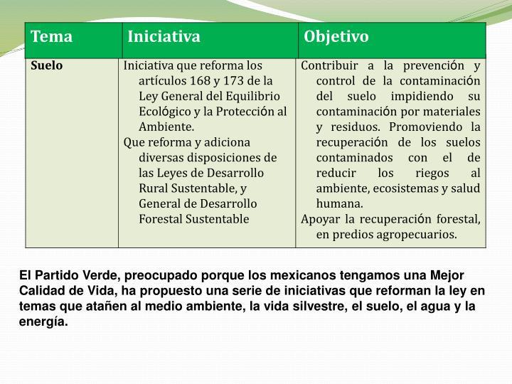 El Partido Verde, preocupado porque los mexicanos tengamos una Mejor Calidad de Vida, ha propuesto una serie de iniciativas que reforman la ley en temas que ataen al medio ambiente, la vida silvestre, el suelo, el agua y la energa.