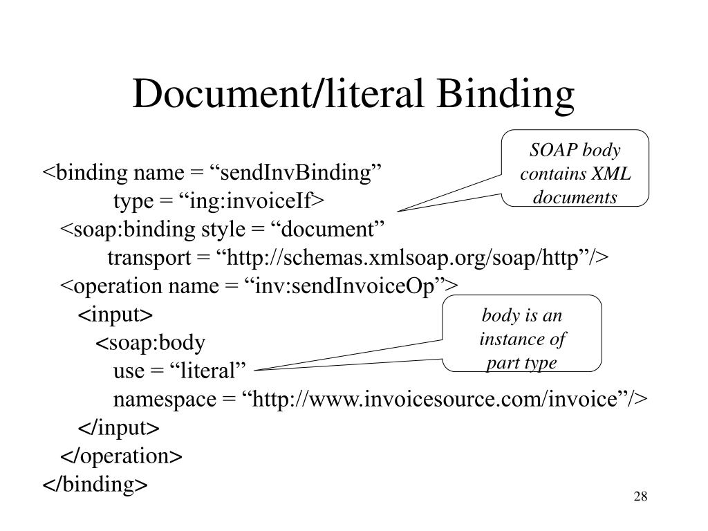 Document/literal Binding