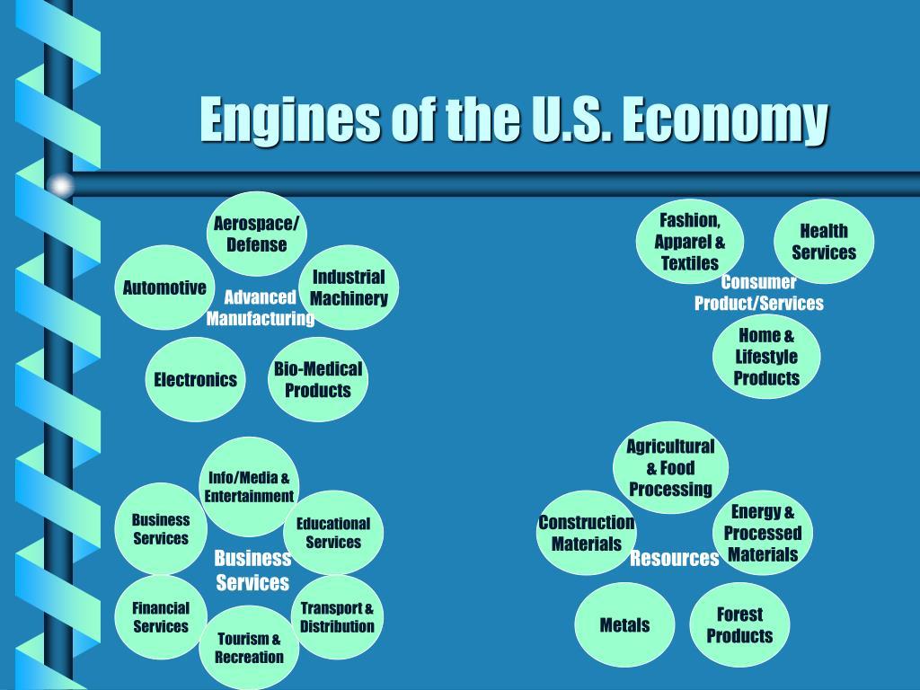 Engines of the U.S. Economy