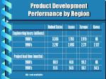 product development performance by region