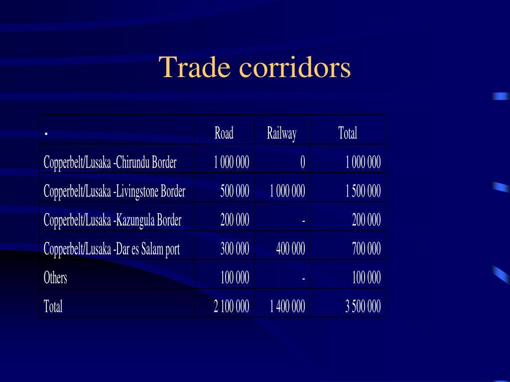 Trade corridors