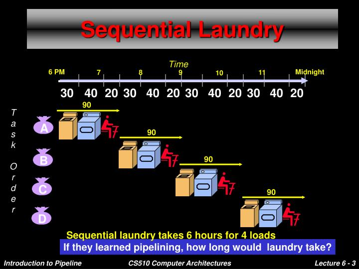 Sequential laundry l.jpg