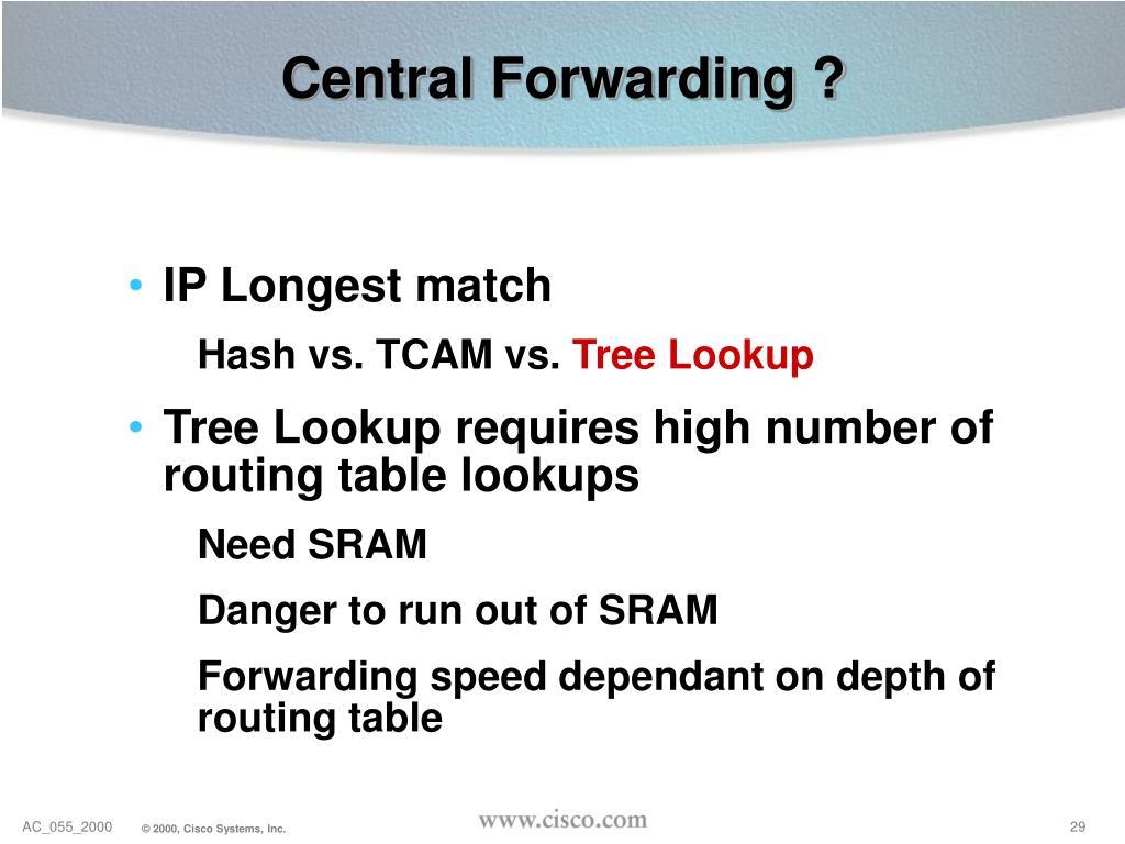 Central Forwarding ?