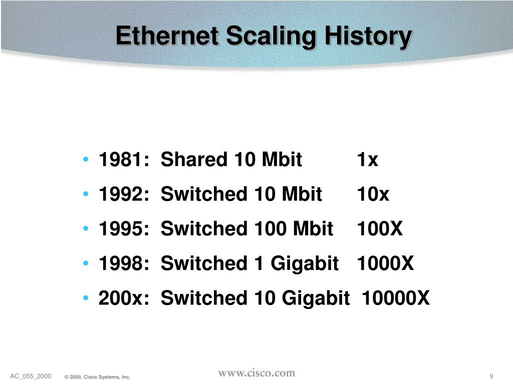 Ethernet Scaling History
