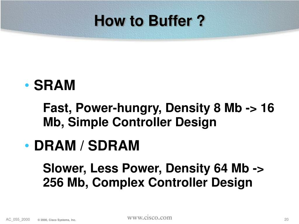 How to Buffer ?