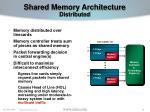 shared memory architecture distributed