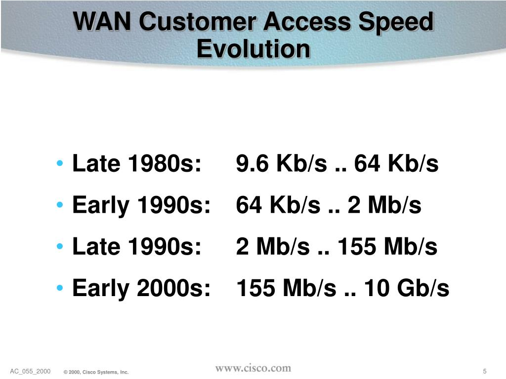 WAN Customer Access Speed Evolution