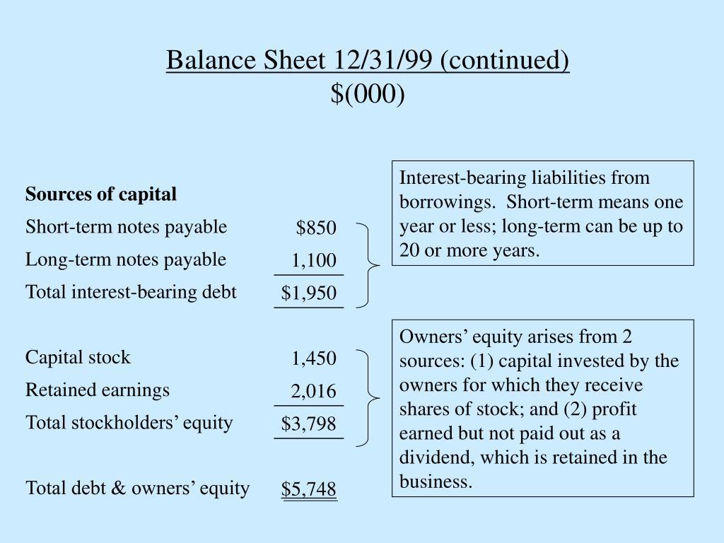 Balance Sheet 12/31/99 (continued)