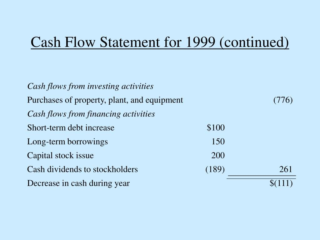 Cash Flow Statement for 1999 (continued)