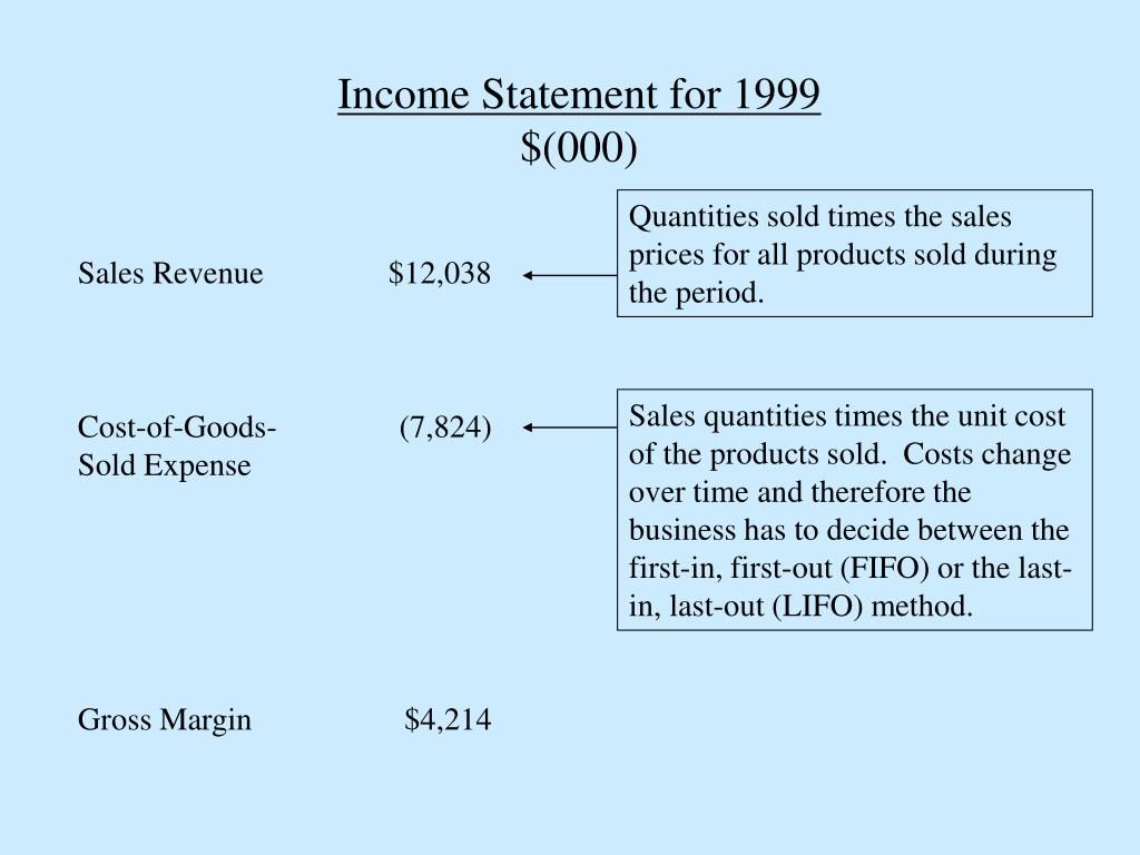 Income Statement for 1999