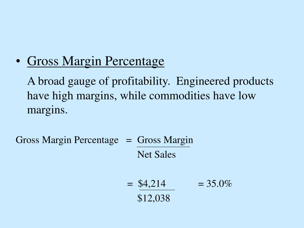 Gross Margin Percentage
