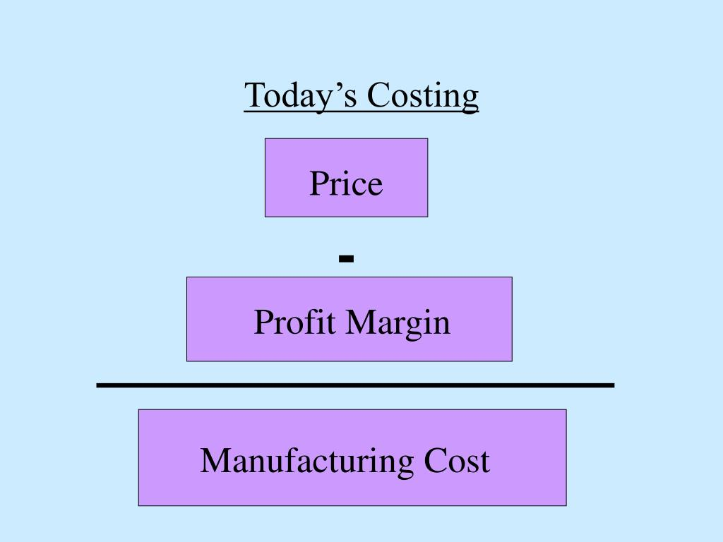 Today's Costing