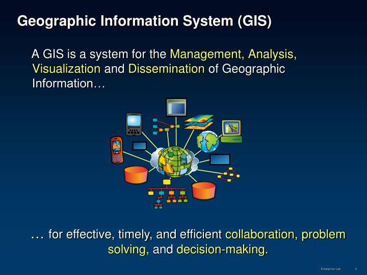 Geographic information system gis