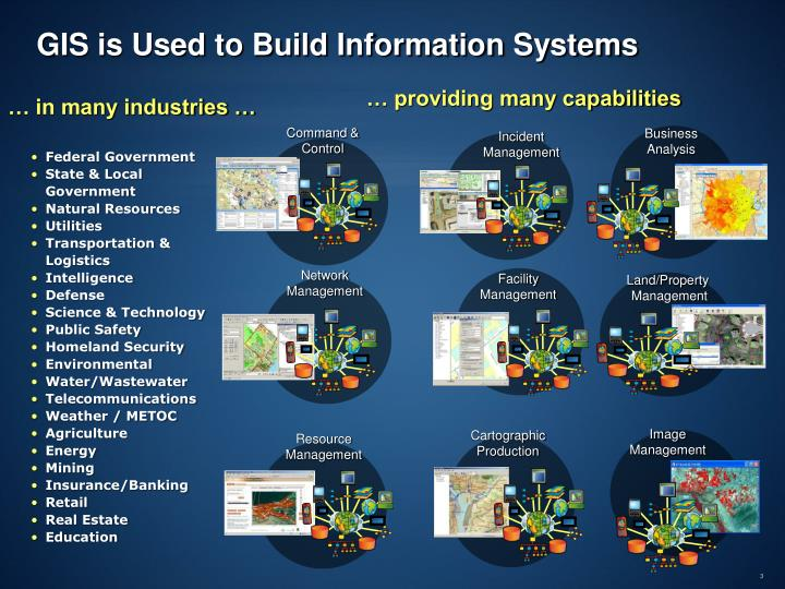 Gis is used to build information systems