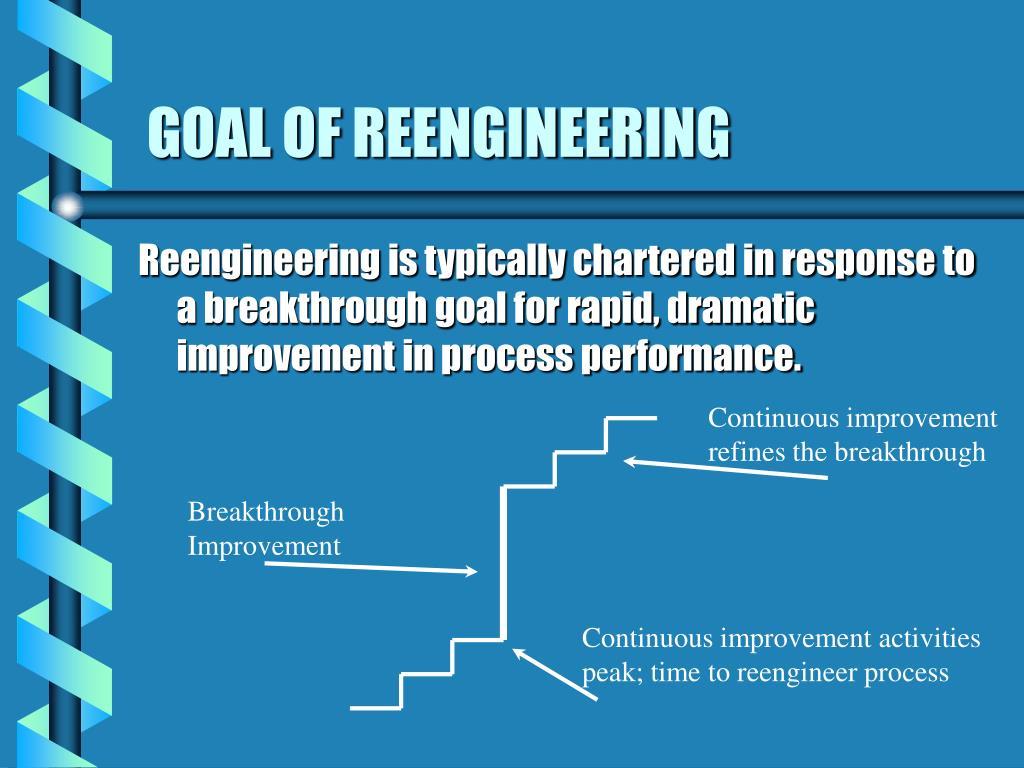 GOAL OF REENGINEERING