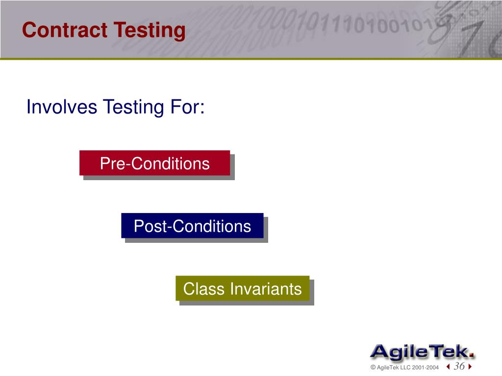 Contract Testing