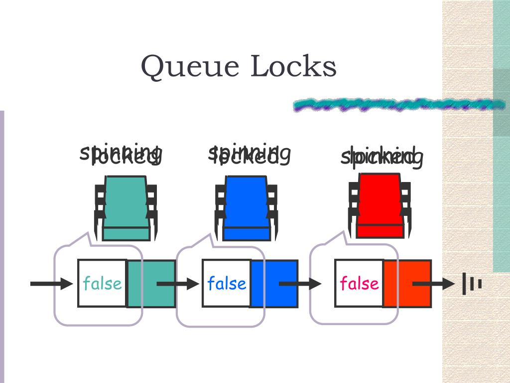 Queue Locks