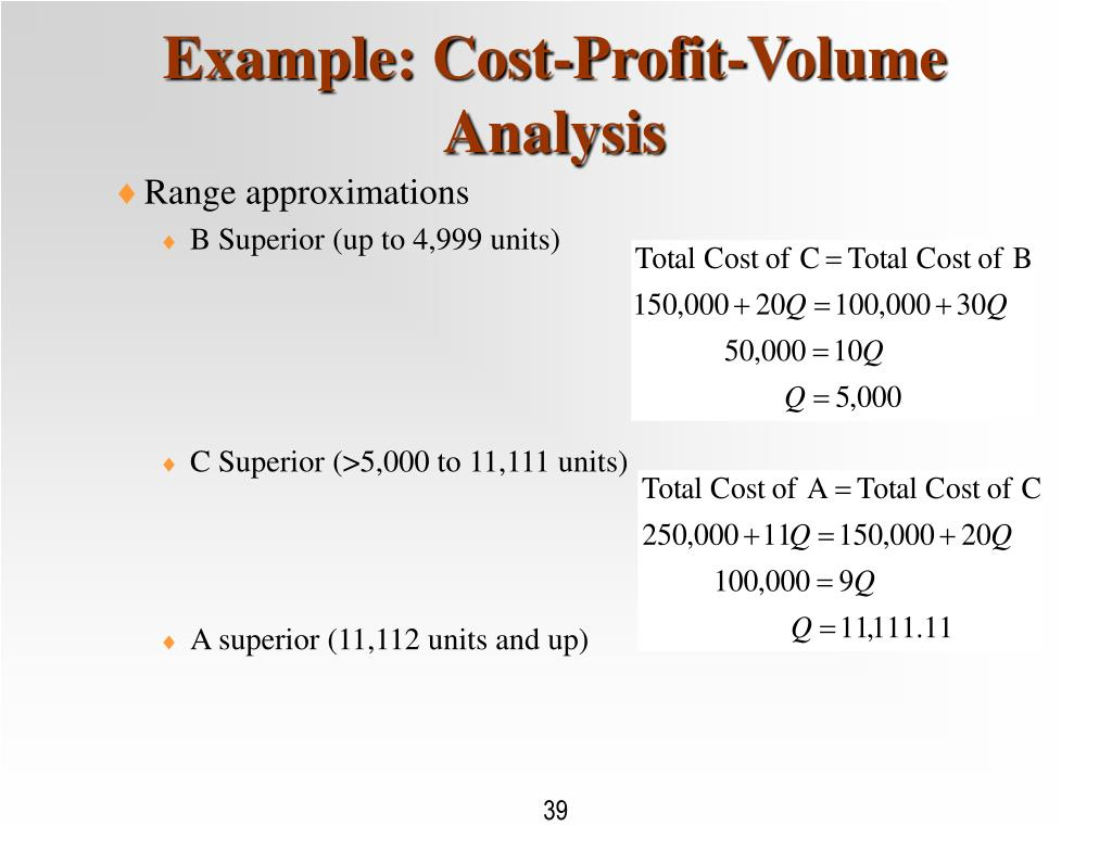 Example: Cost-Profit-Volume Analysis