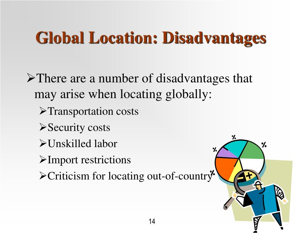 Global Location: Disadvantages
