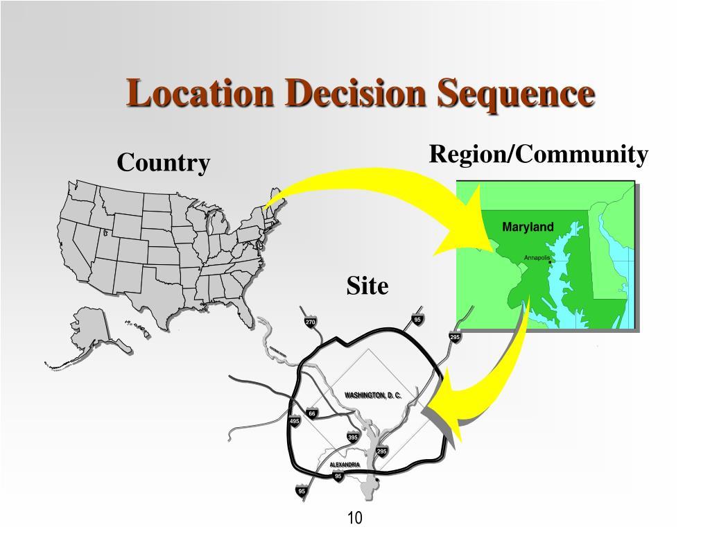 Region/Community