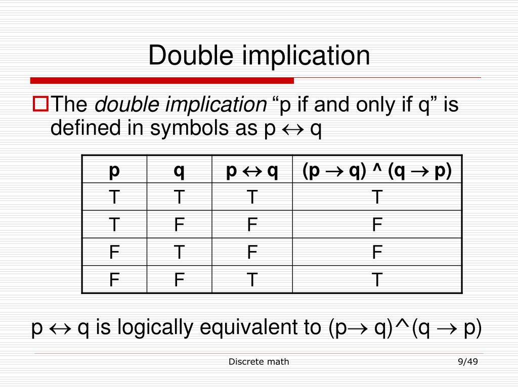 Implication Truth Table Nota Math Discrete Logic Proof