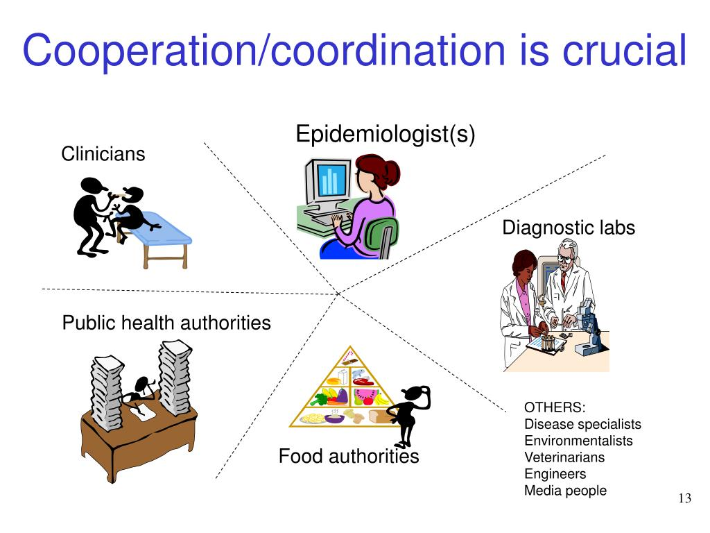 Cooperation/coordination is crucial