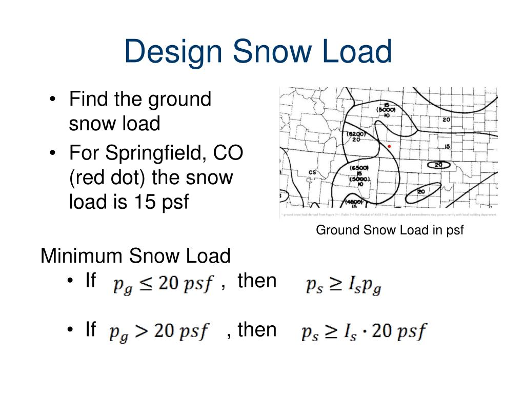 Ppt loads and load paths powerpoint presentation id 423295 for Roof pitch snow load