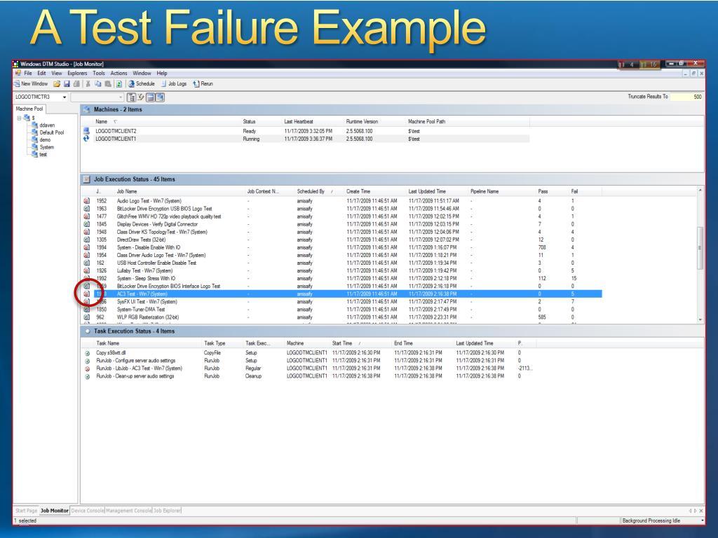A Test Failure Example