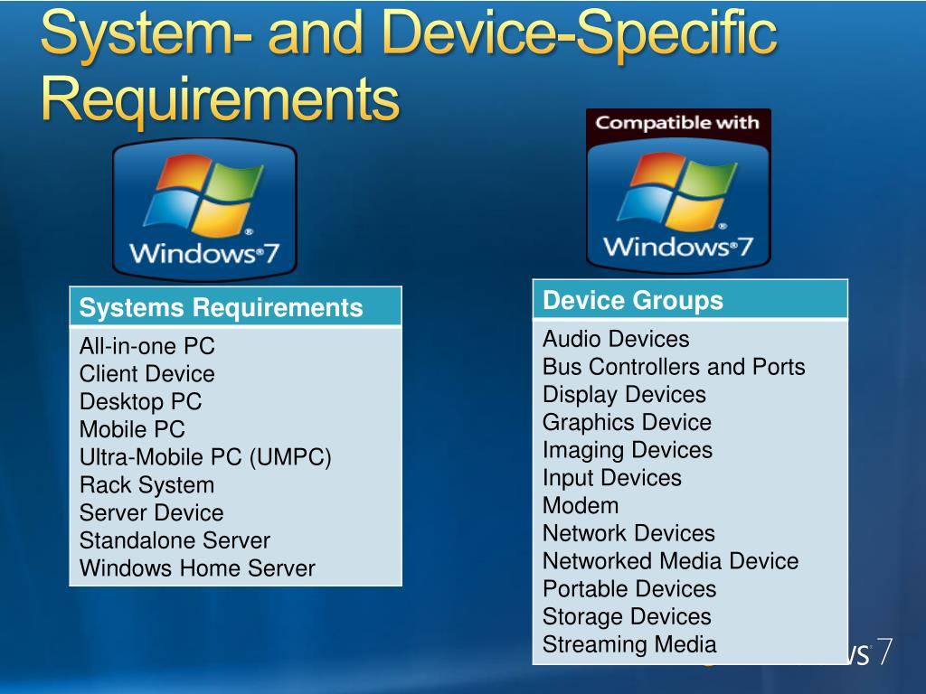 System- and Device-Specific Requirements