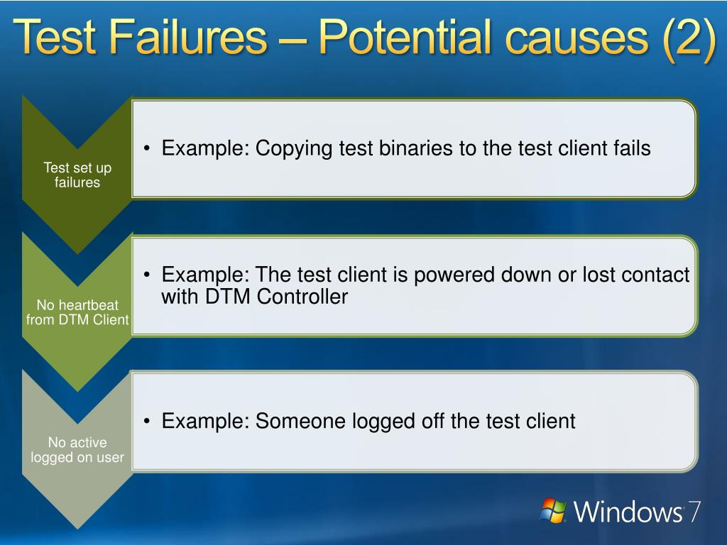Test Failures – Potential
