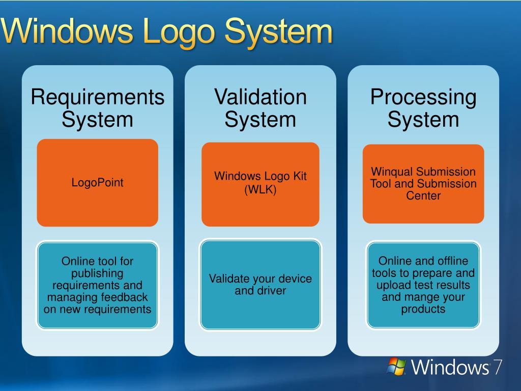 Windows Logo System
