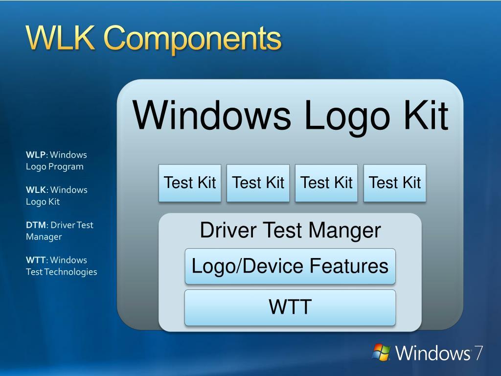 WLK Components