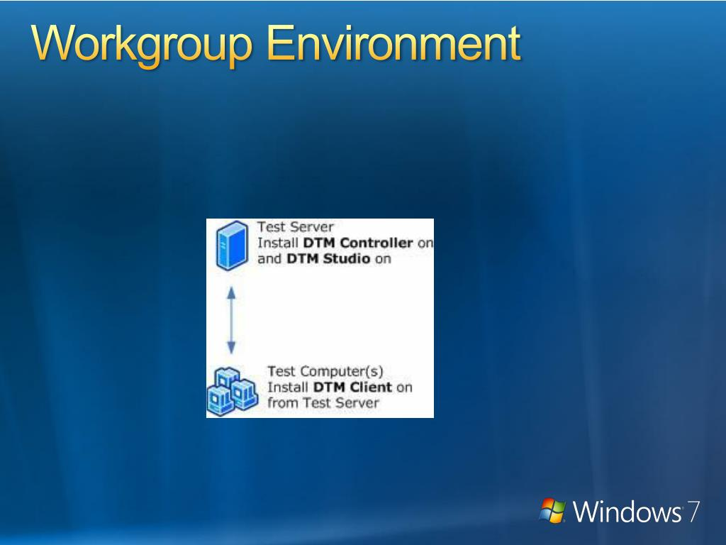 Workgroup Environment