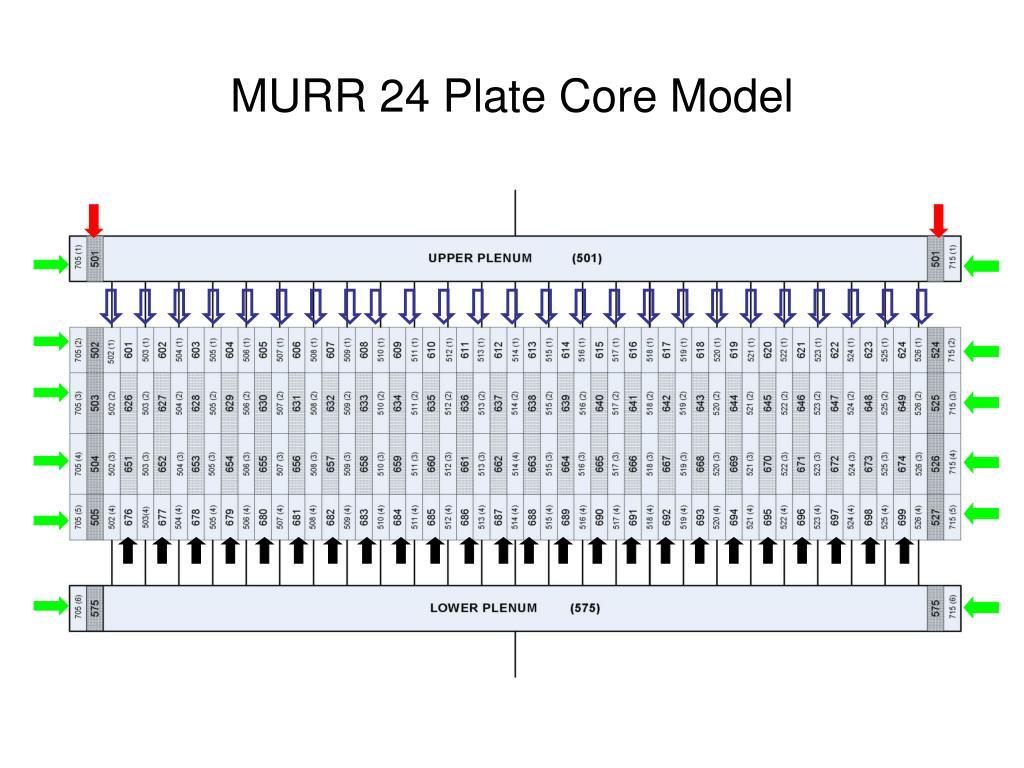 MURR 24 Plate Core Model