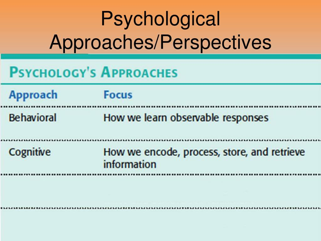 two psychological approaches perspectives Contents p1 explain the principal psychological perspectives m1 assess different psychological approaches to study p2 explain different psychological approaches to health practice m2 compare two psychological approaches to health and social care service provision.