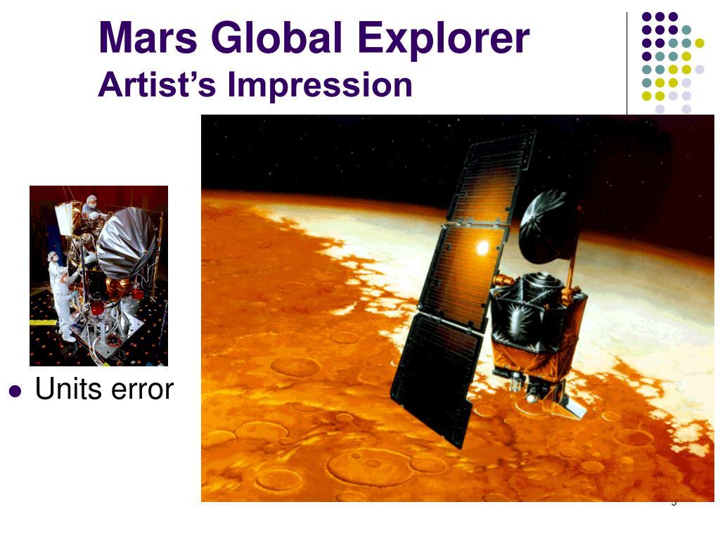 Mars Global Explorer