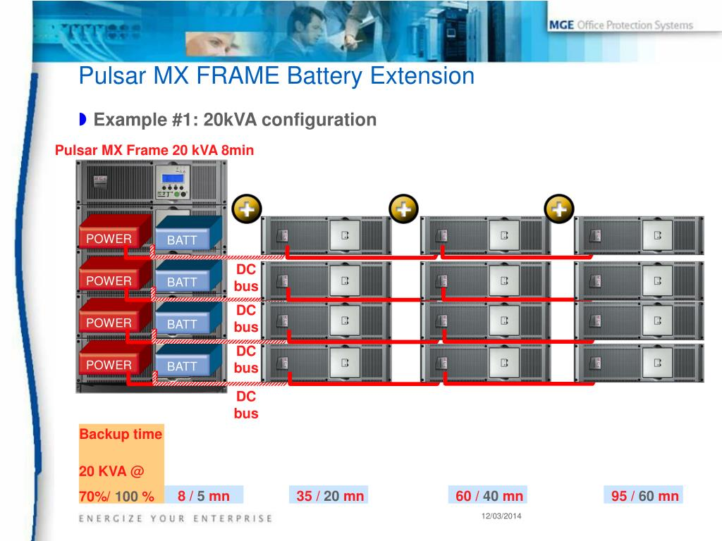 Pulsar MX Frame 20 kVA 8min