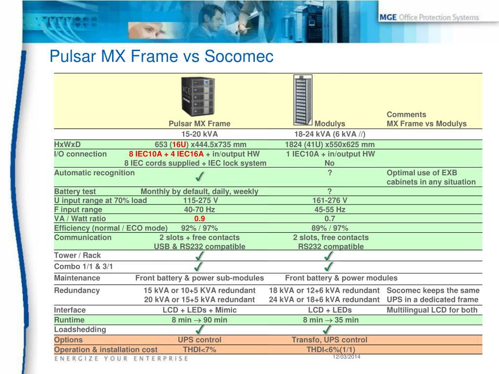 Pulsar MX Frame vs Socomec