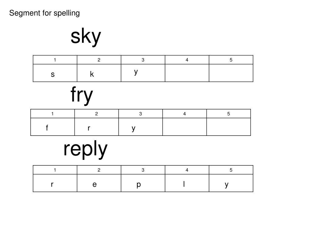 Segment for spelling